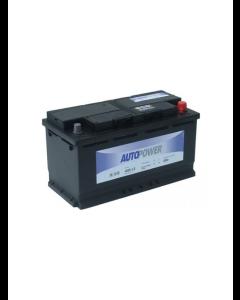 Batteri - BirdAlert® ScareMan